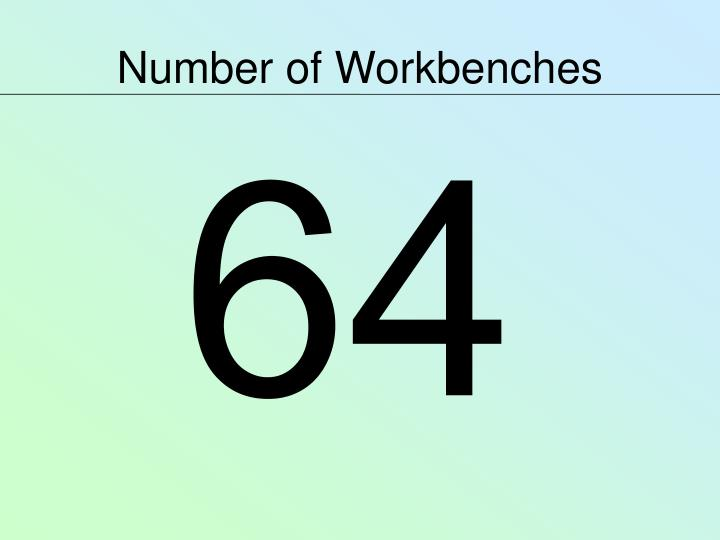 Number of Workbenches