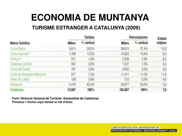 ECONOMIA DE MUNTANYA