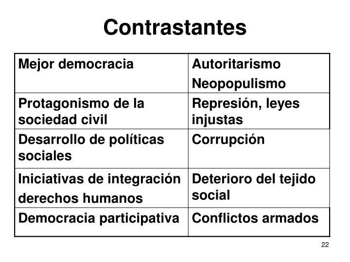 Contrastantes