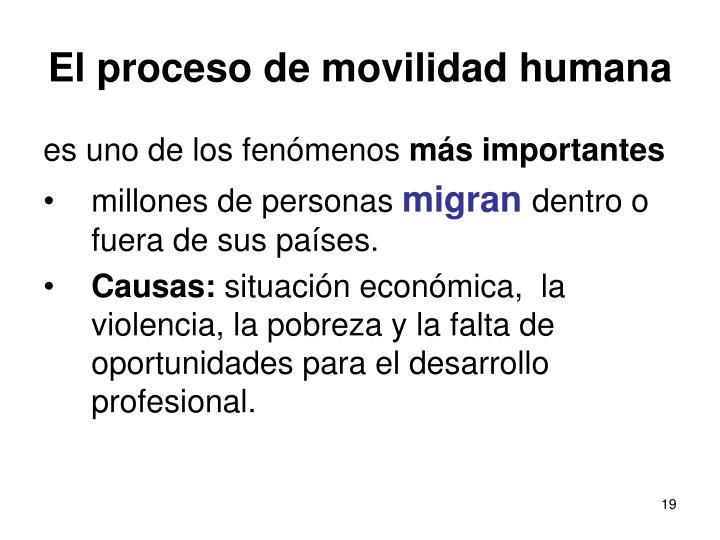 El proceso de movilidad humana