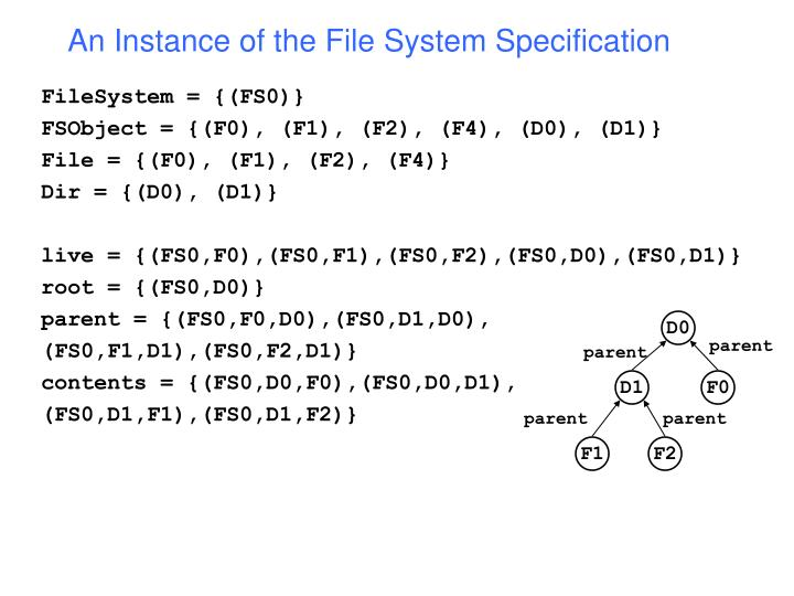 An Instance of the File System Specification