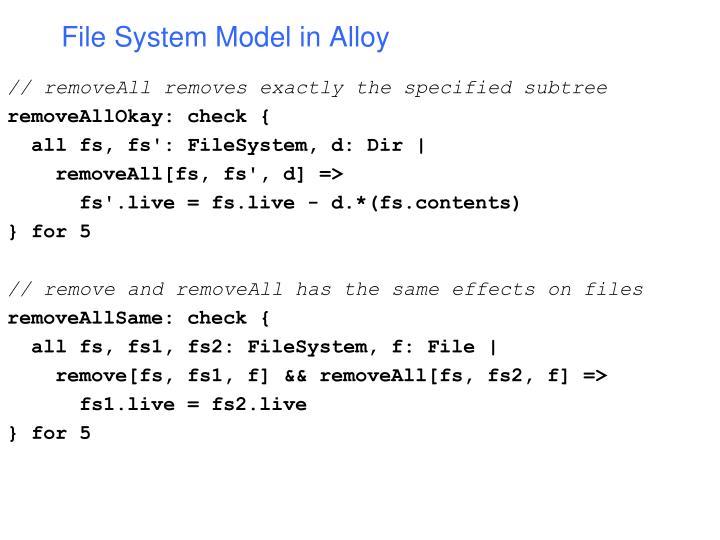File System Model in Alloy