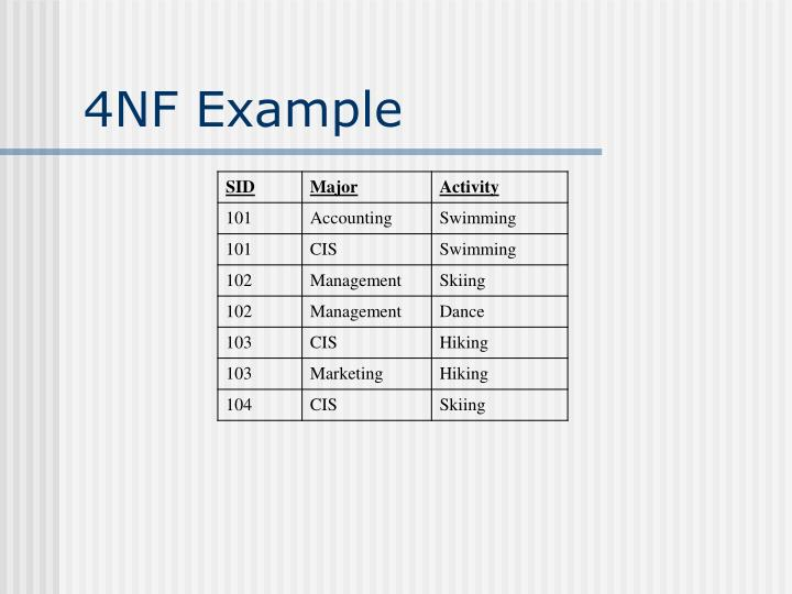 Database normalization: bcnf,4nf and 5nf youtube.