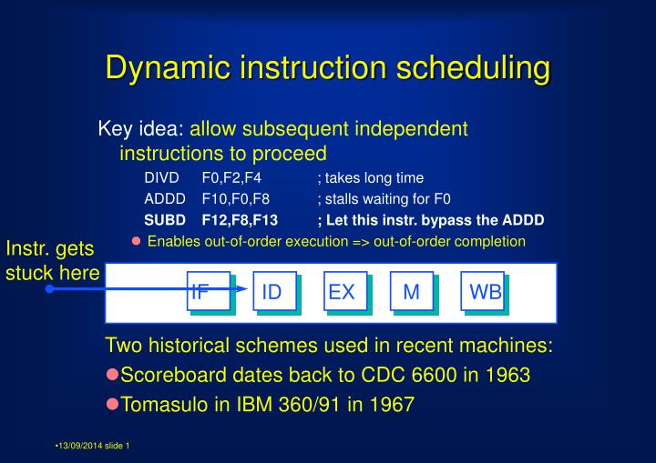 Ppt Dynamic Instruction Scheduling Powerpoint Presentation Free Download Id 4313447