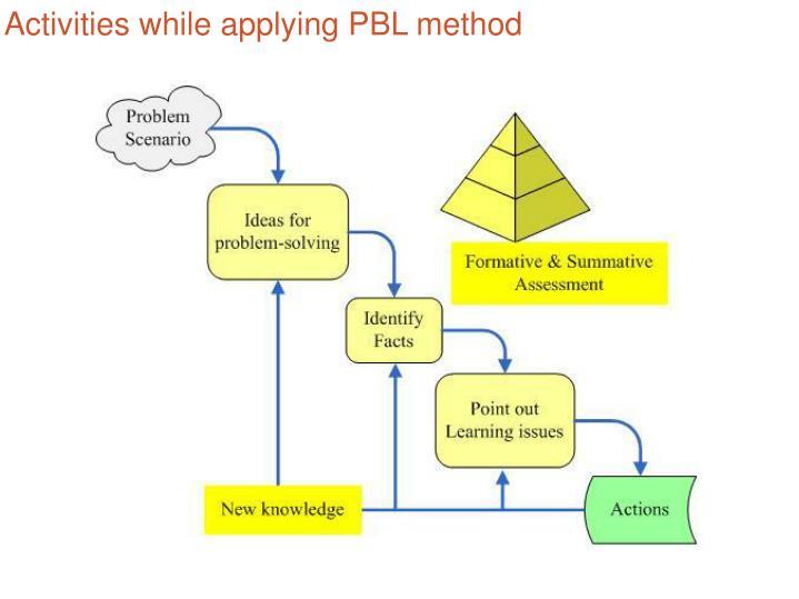 Activities while applying PBL method