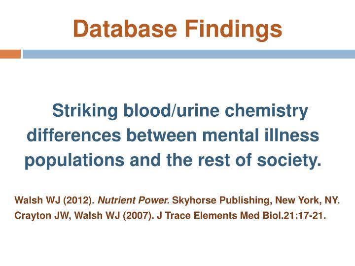 Database Findings