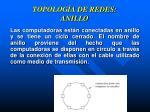 topolog a de redes anillo