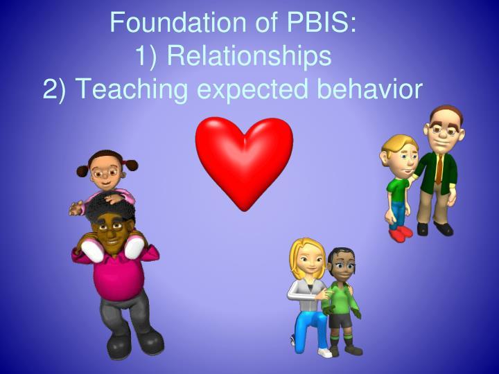 Foundation of PBIS: