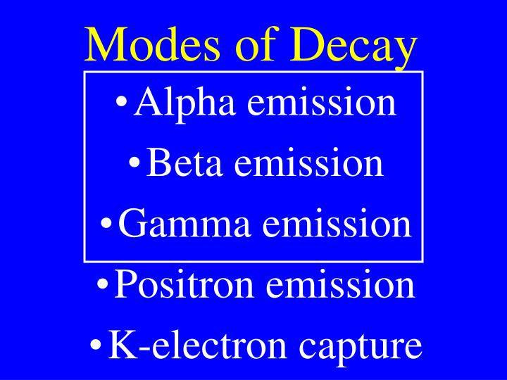 Modes of Decay