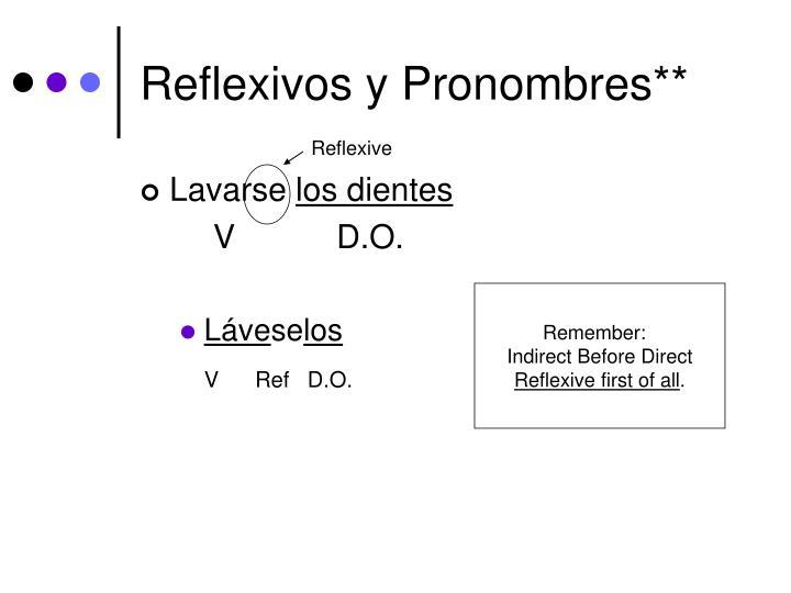 Reflexivos y Pronombres**