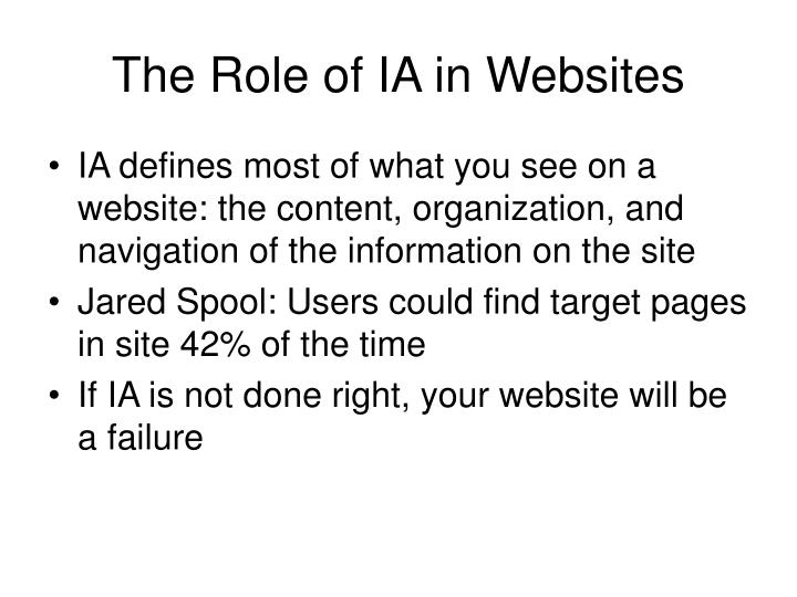 The Role of IA in Websites