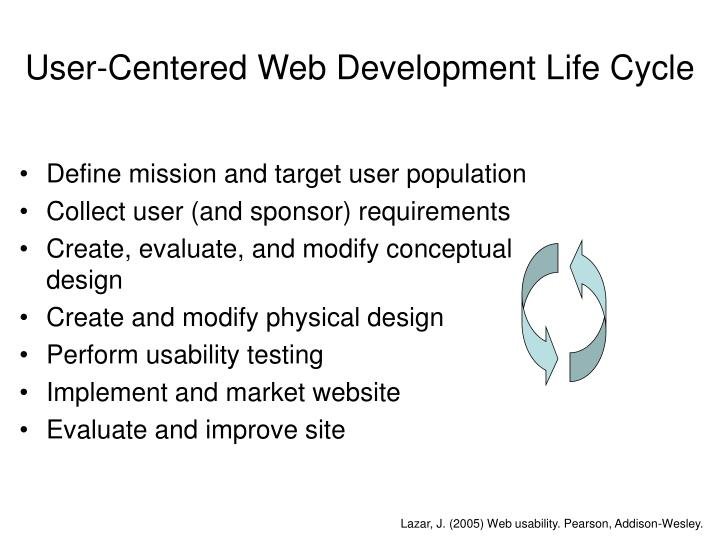 User-Centered Web Development Life Cycle