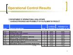 operational control results1