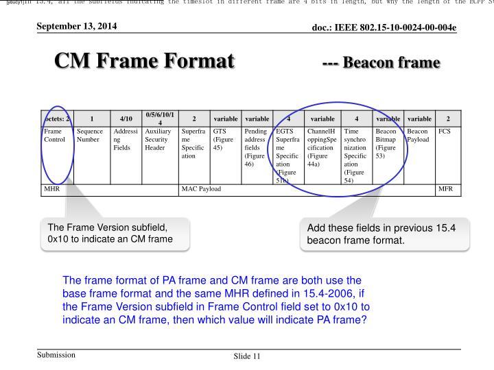 CM Frame Format
