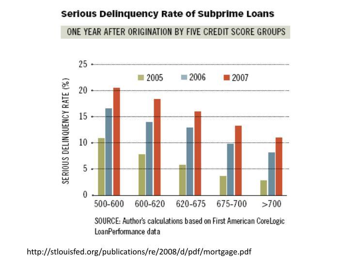 http://stlouisfed.org/publications/re/2008/d/pdf/mortgage.pdf