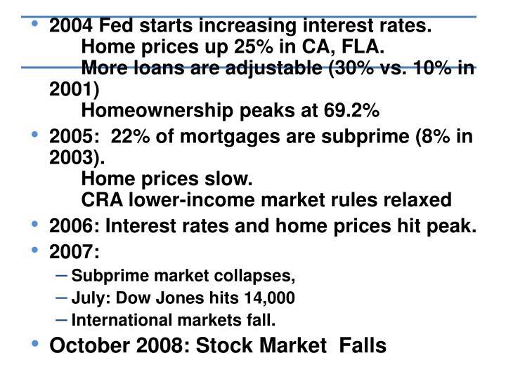 2004 Fed starts increasing interest rates.