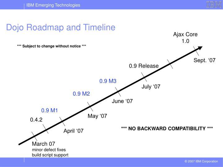 Dojo Roadmap and Timeline