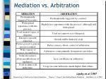 mediation vs arbitration