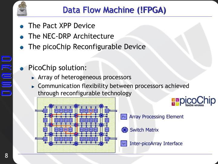 Data Flow Machine (!FPGA)