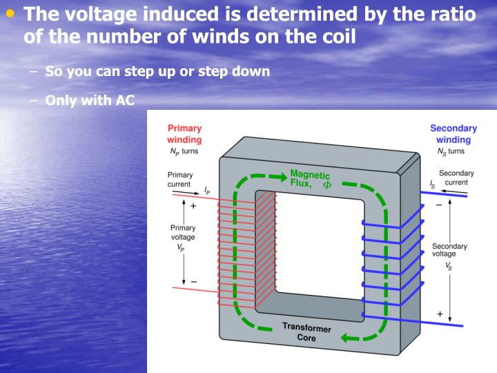 The voltage induced is determined by the ratio of the number of winds on the coil