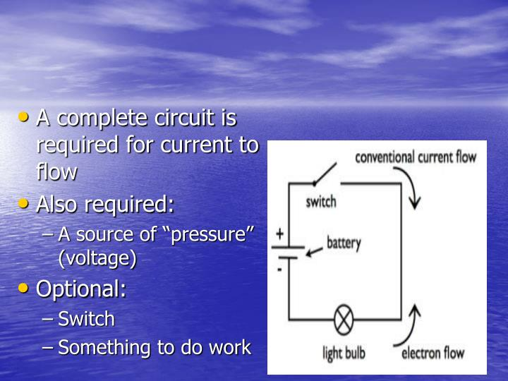 A complete circuit is required for current to flow
