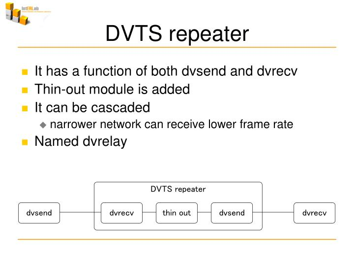 DVTS repeater