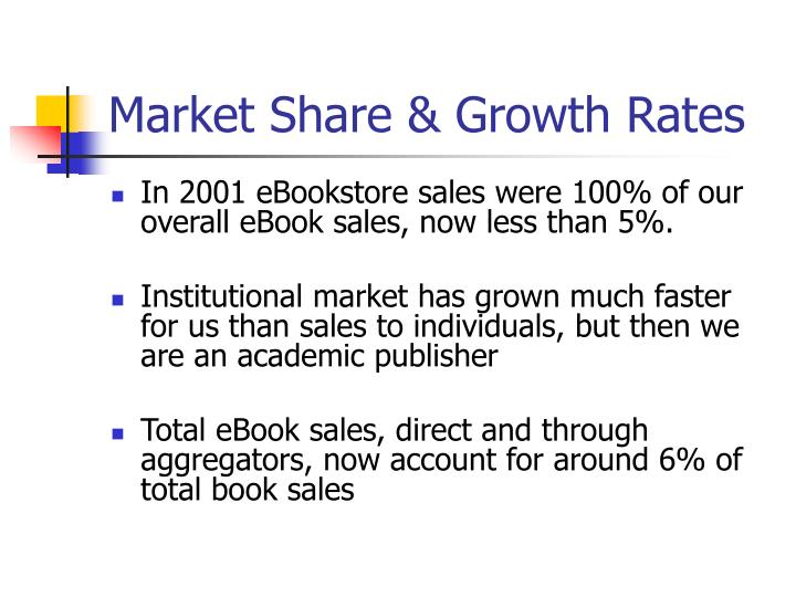 Market Share & Growth Rates