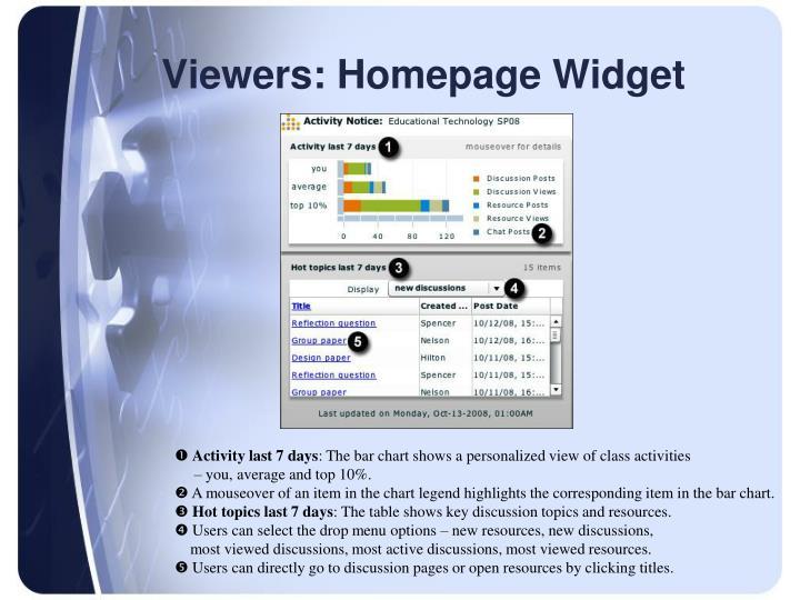 Viewers: Homepage Widget