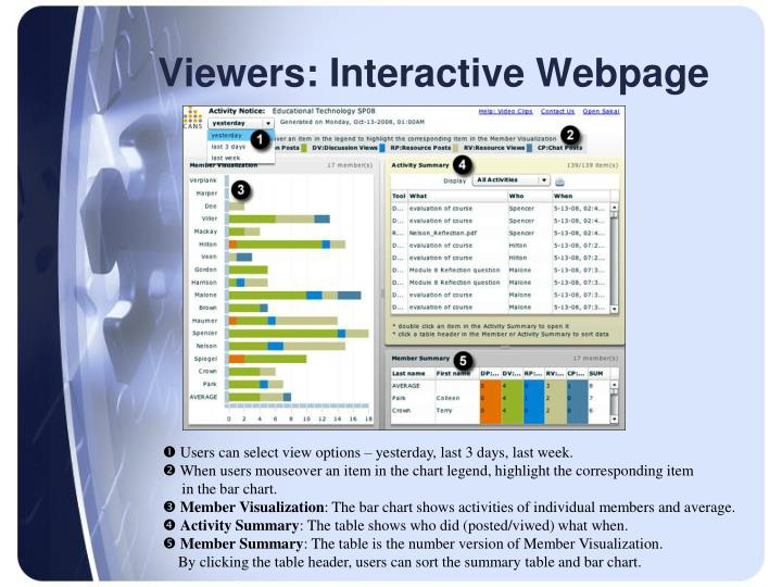 Viewers: Interactive Webpage