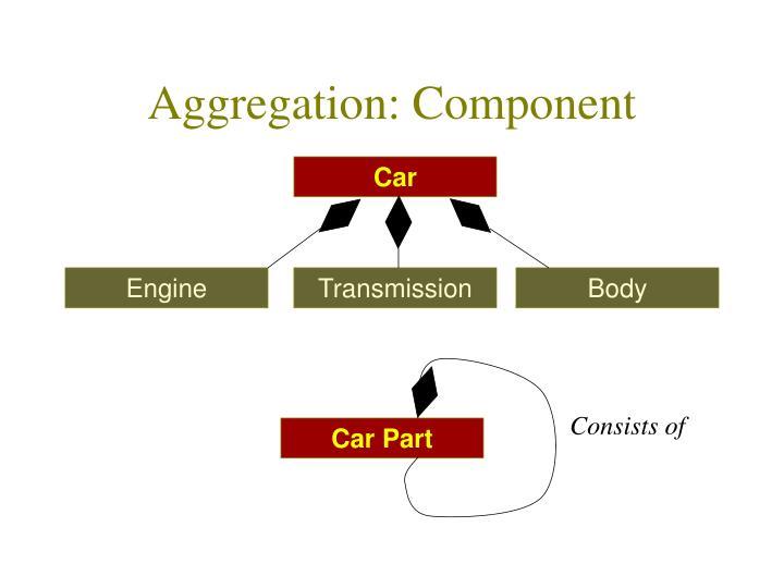 Aggregation: Component