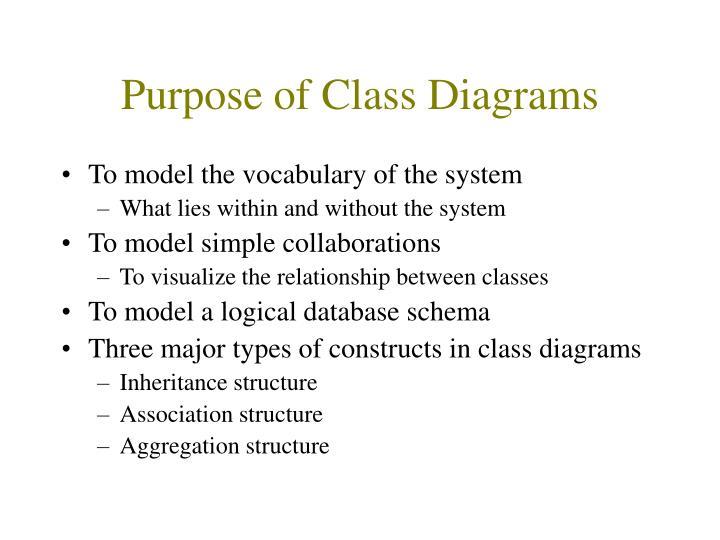 Purpose of Class Diagrams