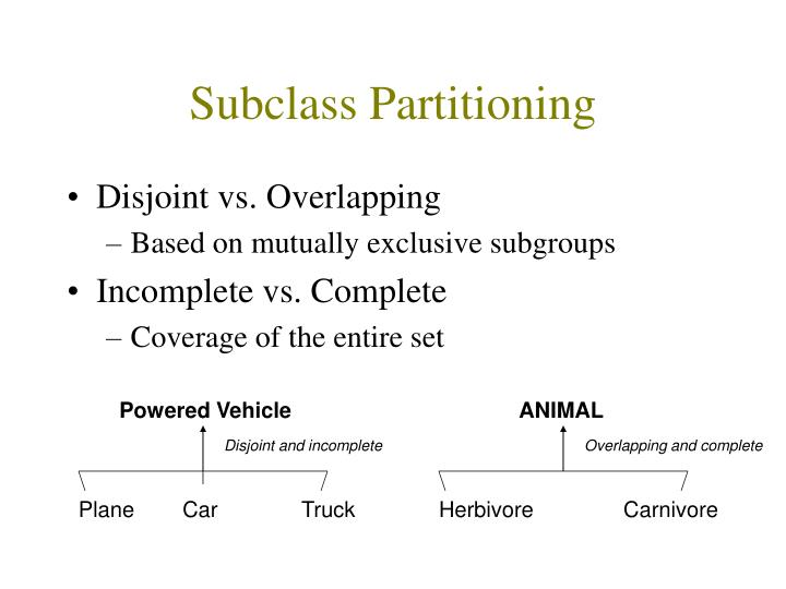 Subclass Partitioning