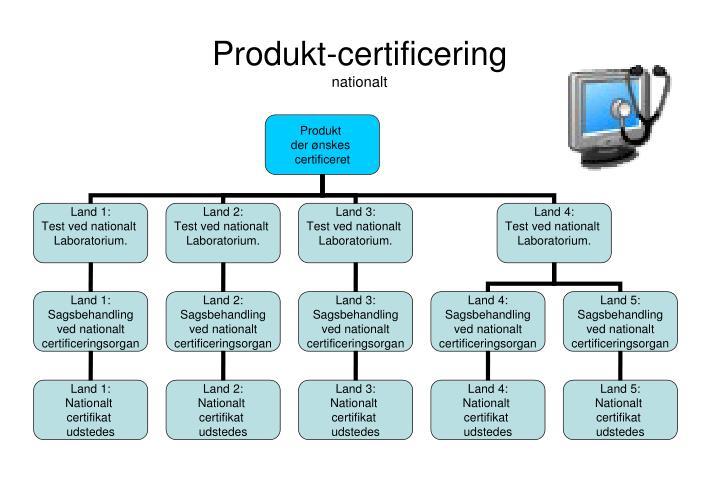 Produkt certificering nationalt