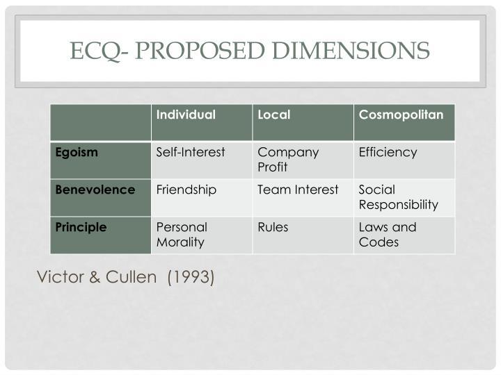 ECQ- proposed Dimensions