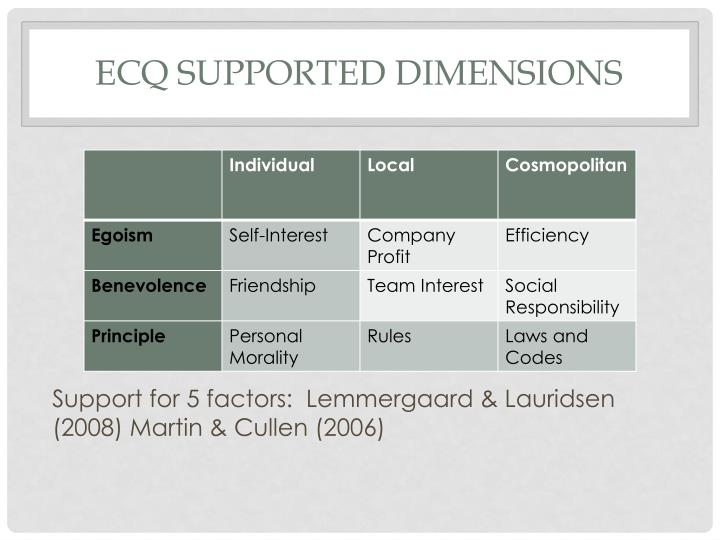 ECQ supported Dimensions