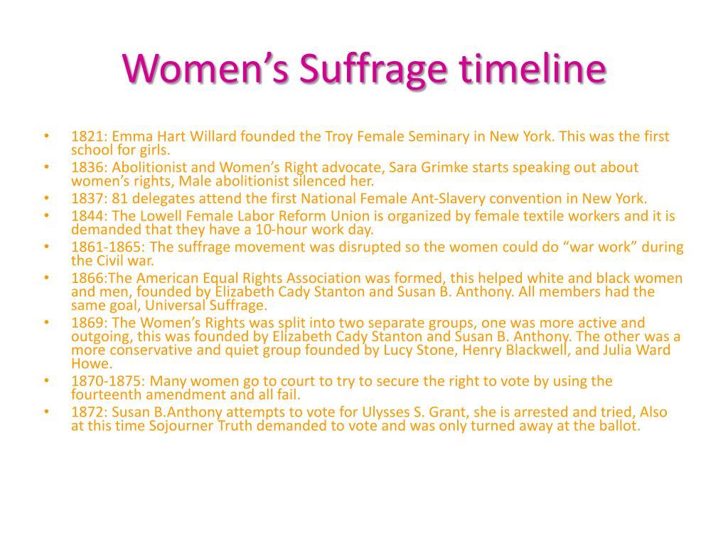 ppt women s suffrage timeline powerpoint presentation id 4316353