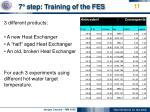 7 step training of the fes