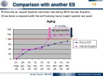 comparison with another es