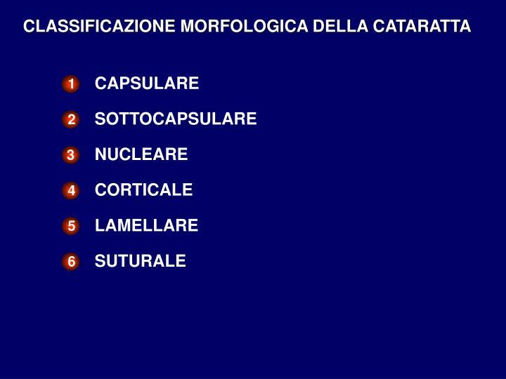 CAPSULARE
