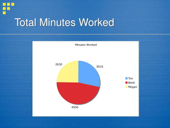 Total Minutes Worked