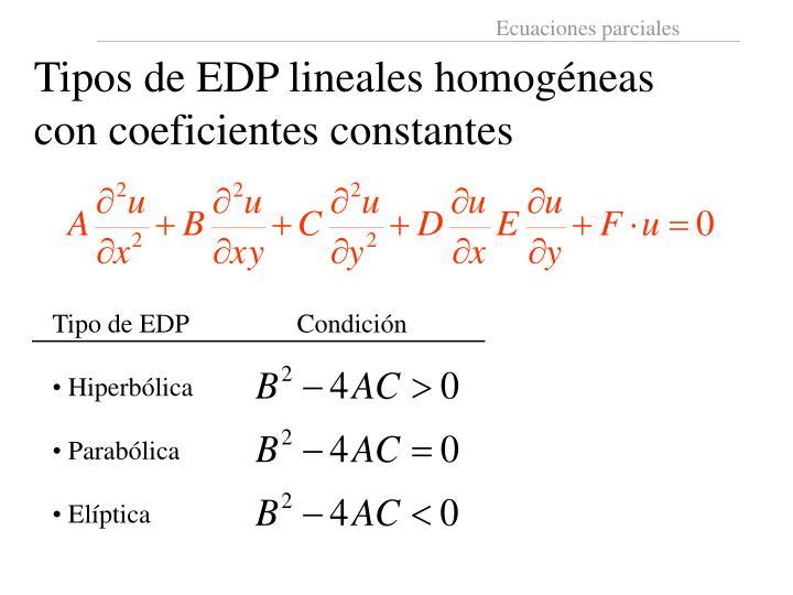 Tipos de EDP lineales homogéneas con coeficientes constantes