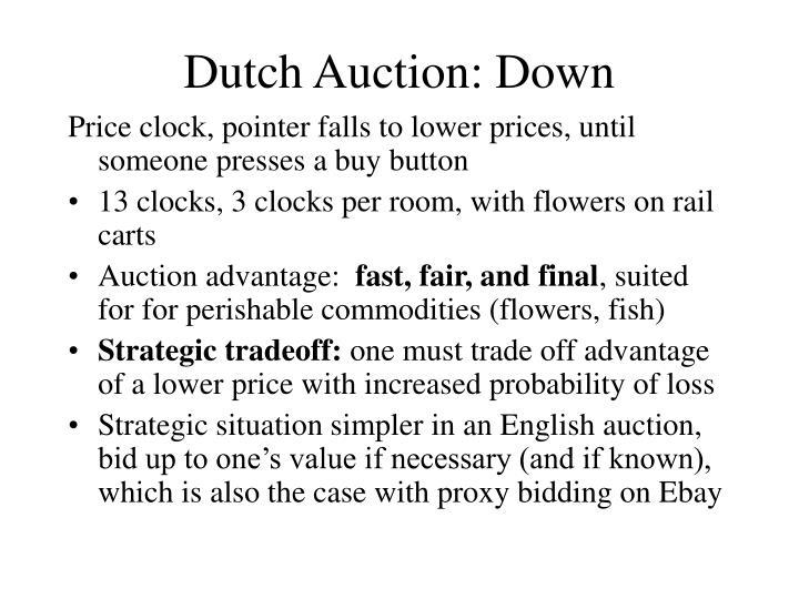 Dutch Auction: Down
