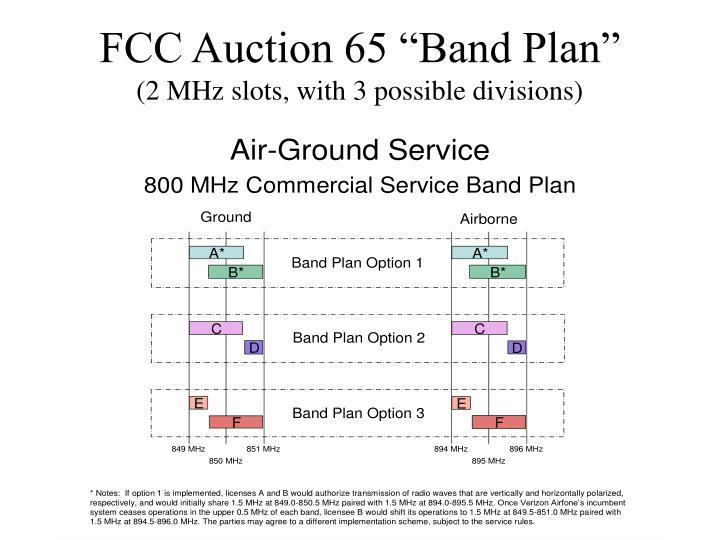 """FCC Auction 65 """"Band Plan"""""""