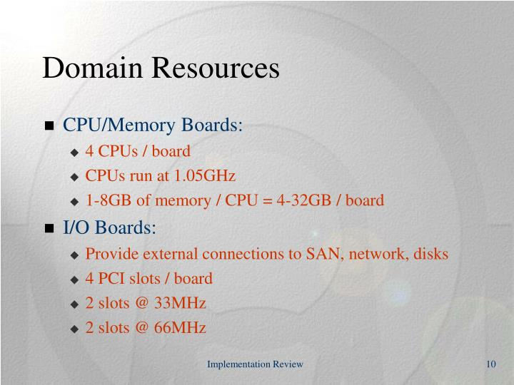 Domain Resources