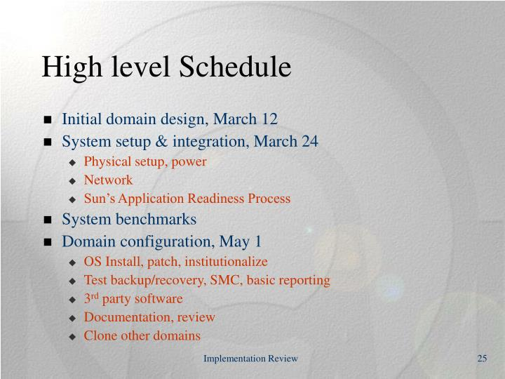 High level Schedule