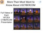 more than most want to know about uscybercom