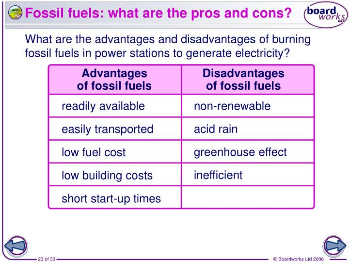 fossil fuels advantages and disadvantages essay Need writing disadvantages of fossil fuels essay use our essay writing services or get access to database of 547 free essays samples about disadvantages of fossil fuels.