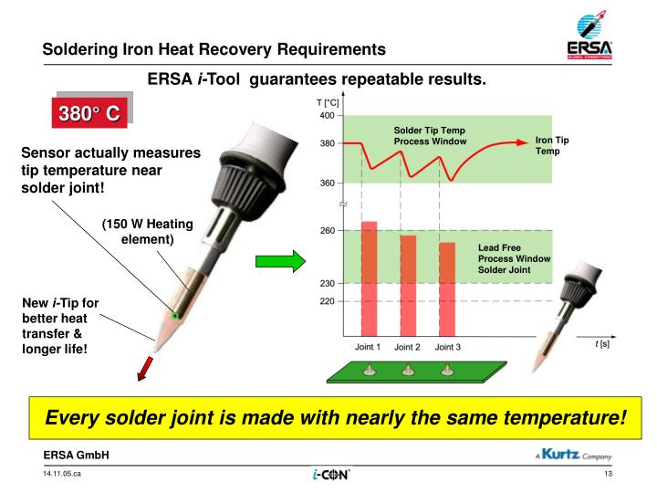 Soldering Iron Heat Recovery Requirements