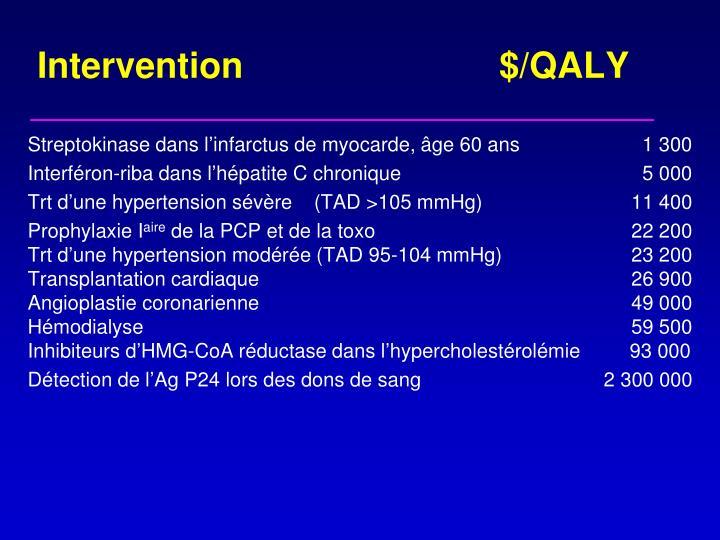 Intervention   $/QALY