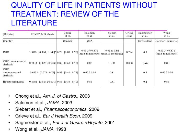 QUALITY OF LIFE IN PATIENTS WITHOUT TREATMENT: REVIEW OF THE LITERATURE